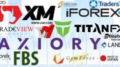 海外FX業者総合ランキング